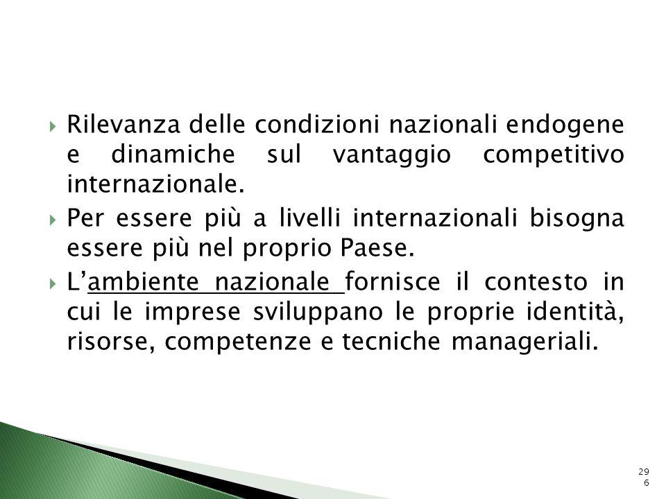Rilevanza delle condizioni nazionali endogene e dinamiche sul vantaggio competitivo internazionale. Per essere più a livelli internazionali bisogna es