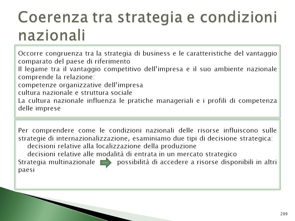 Occorre congruenza tra la strategia di business e le caratteristiche del vantaggio comparato del paese di riferimento Il legame tra il vantaggio compe