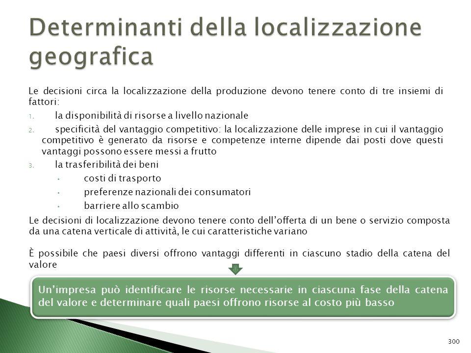 Le decisioni circa la localizzazione della produzione devono tenere conto di tre insiemi di fattori: 1. la disponibilità di risorse a livello nazional