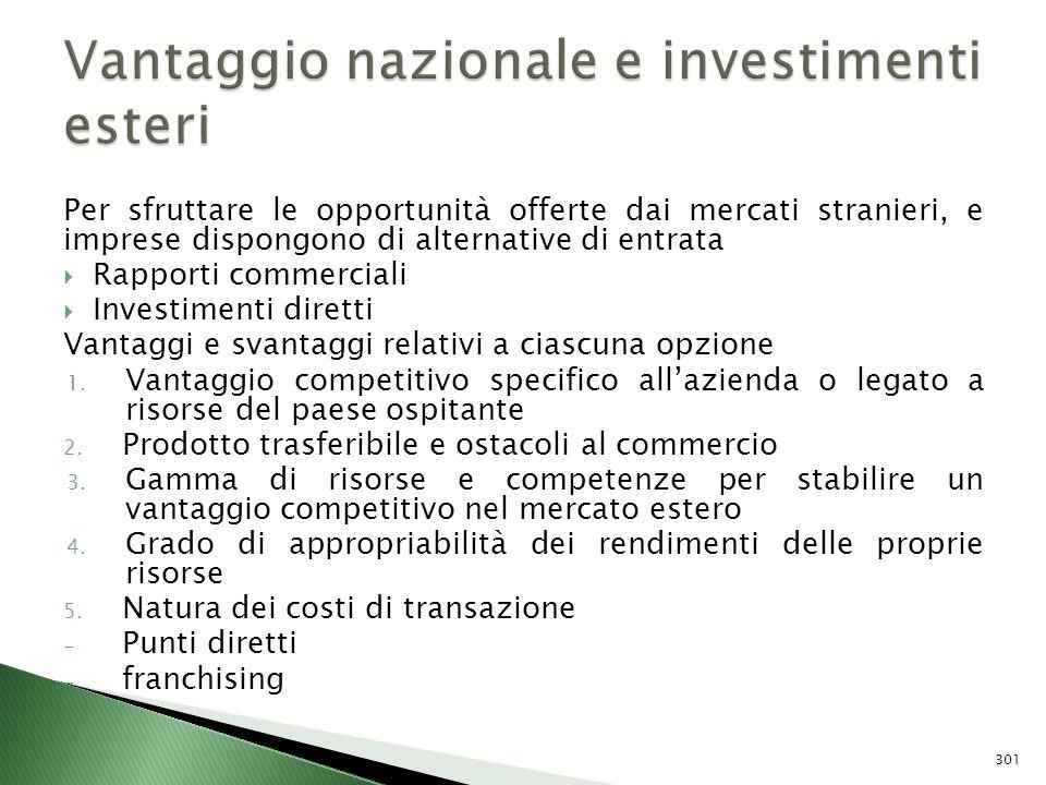 Per sfruttare le opportunità offerte dai mercati stranieri, e imprese dispongono di alternative di entrata Rapporti commerciali Investimenti diretti V