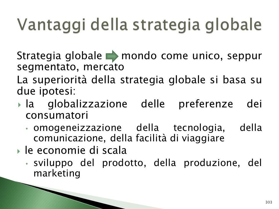 Strategia globale mondo come unico, seppur segmentato, mercato La superiorità della strategia globale si basa su due ipotesi: la globalizzazione delle