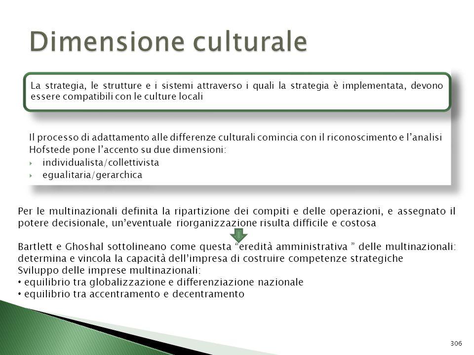Il processo di adattamento alle differenze culturali comincia con il riconoscimento e lanalisi Hofstede pone laccento su due dimensioni: individualist