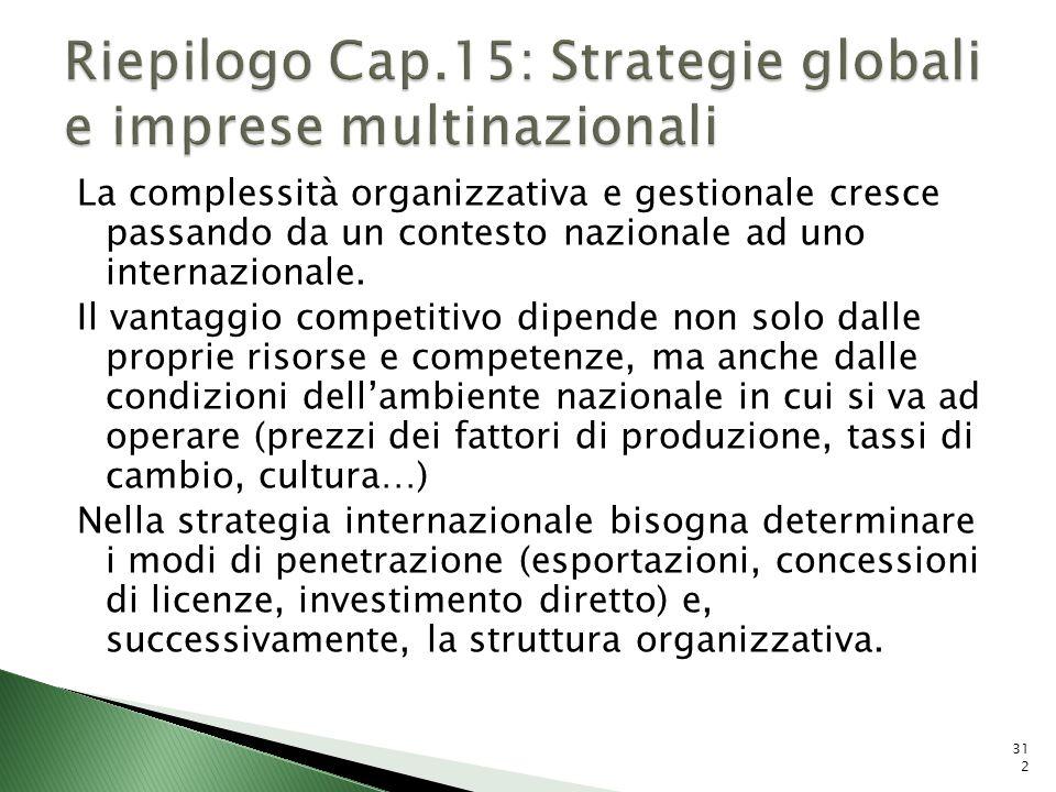 La complessità organizzativa e gestionale cresce passando da un contesto nazionale ad uno internazionale. Il vantaggio competitivo dipende non solo da