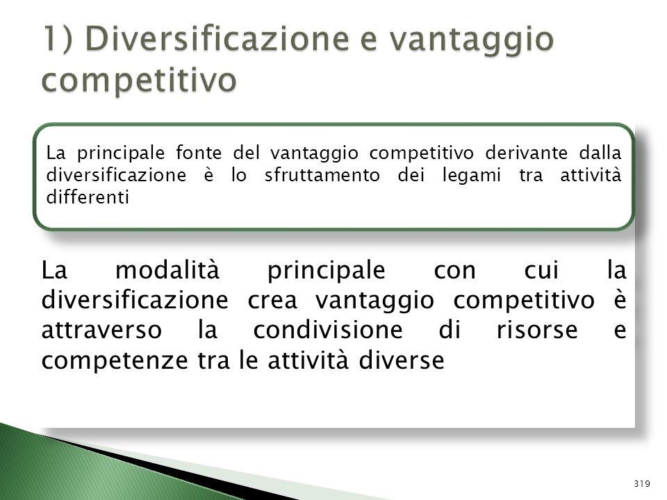 La modalità principale con cui la diversificazione crea vantaggio competitivo è attraverso la condivisione di risorse e competenze tra le attività div