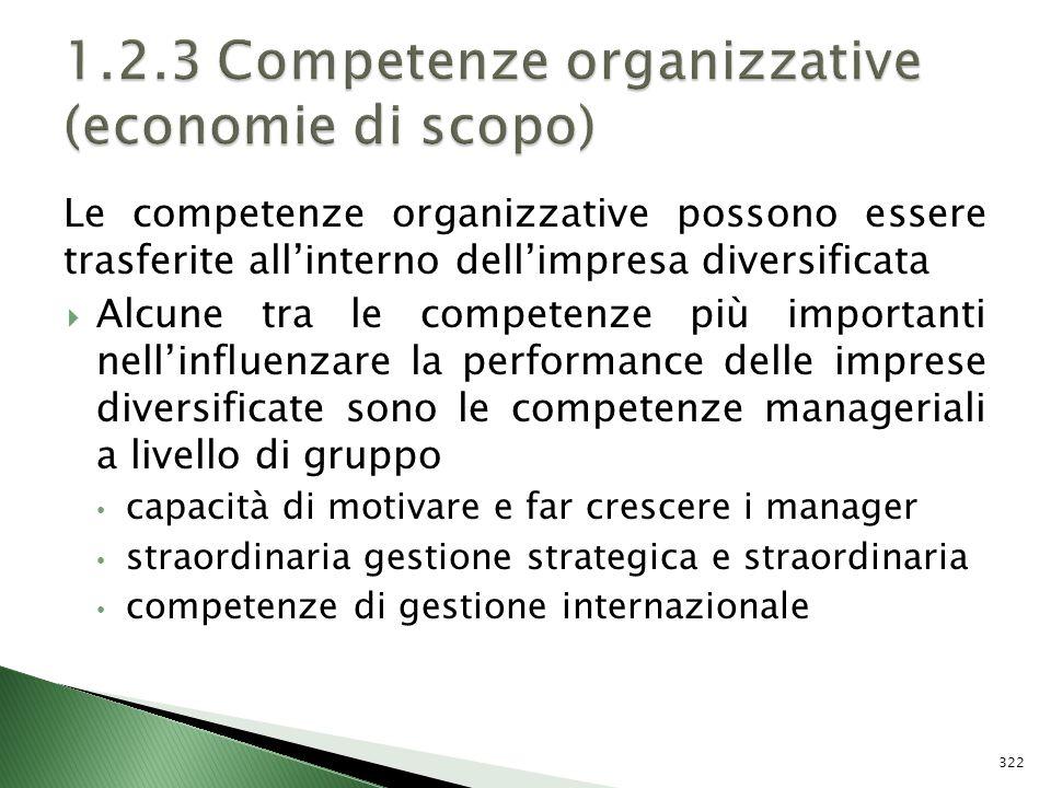 Le competenze organizzative possono essere trasferite allinterno dellimpresa diversificata Alcune tra le competenze più importanti nellinfluenzare la