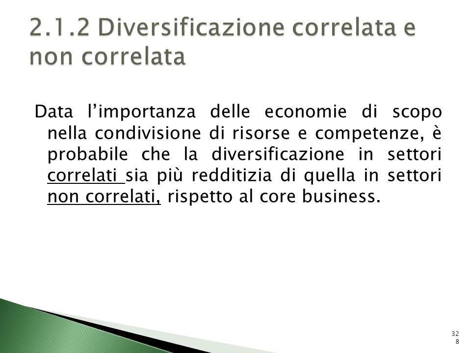 Data limportanza delle economie di scopo nella condivisione di risorse e competenze, è probabile che la diversificazione in settori correlati sia più