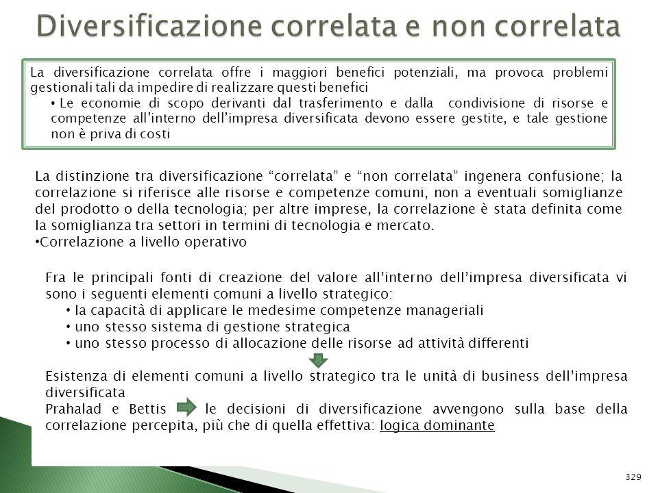La distinzione tra diversificazione correlata e non correlata ingenera confusione; la correlazione si riferisce alle risorse e competenze comuni, non