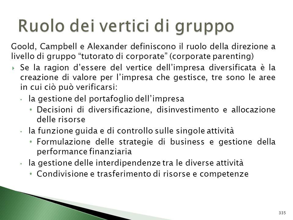 Goold, Campbell e Alexander definiscono il ruolo della direzione a livello di gruppo tutorato di corporate (corporate parenting) Se la ragion dessere