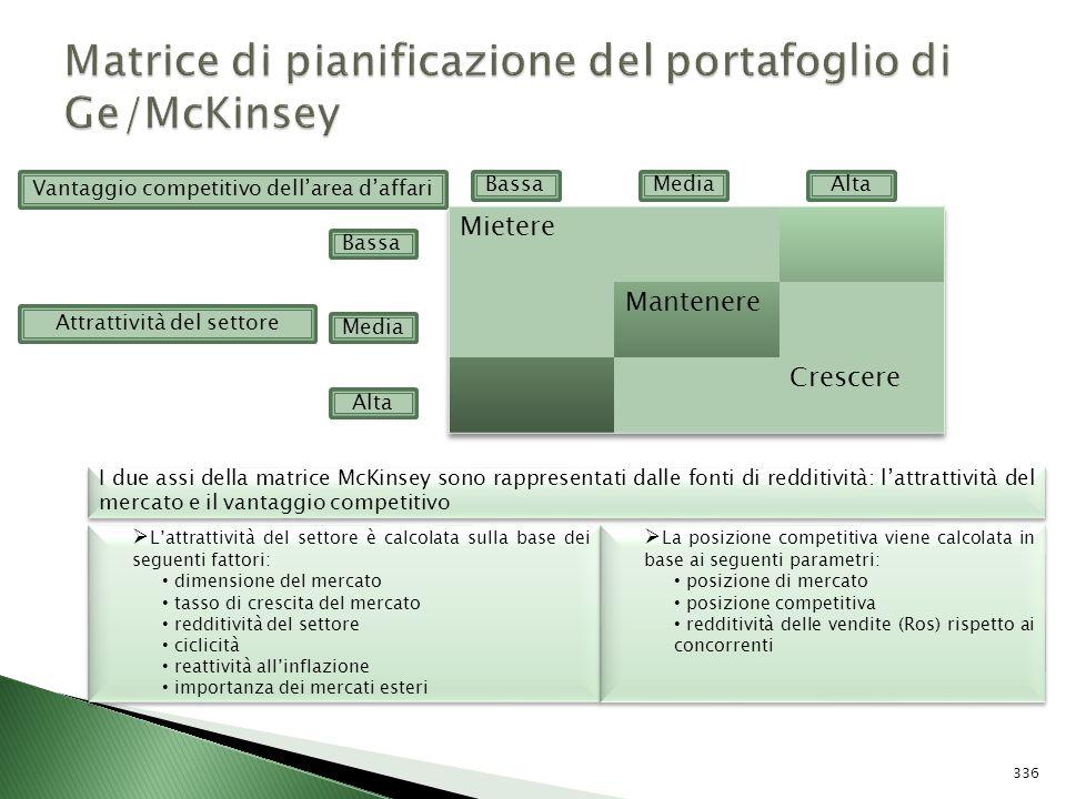 BassaMediaAlta Bassa Media Alta Vantaggio competitivo dellarea daffari Attrattività del settore I due assi della matrice McKinsey sono rappresentati d