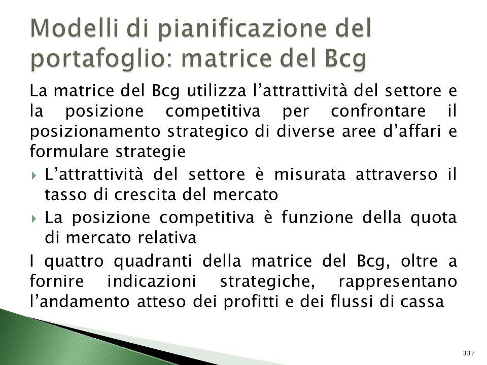 La matrice del Bcg utilizza lattrattività del settore e la posizione competitiva per confrontare il posizionamento strategico di diverse aree daffari