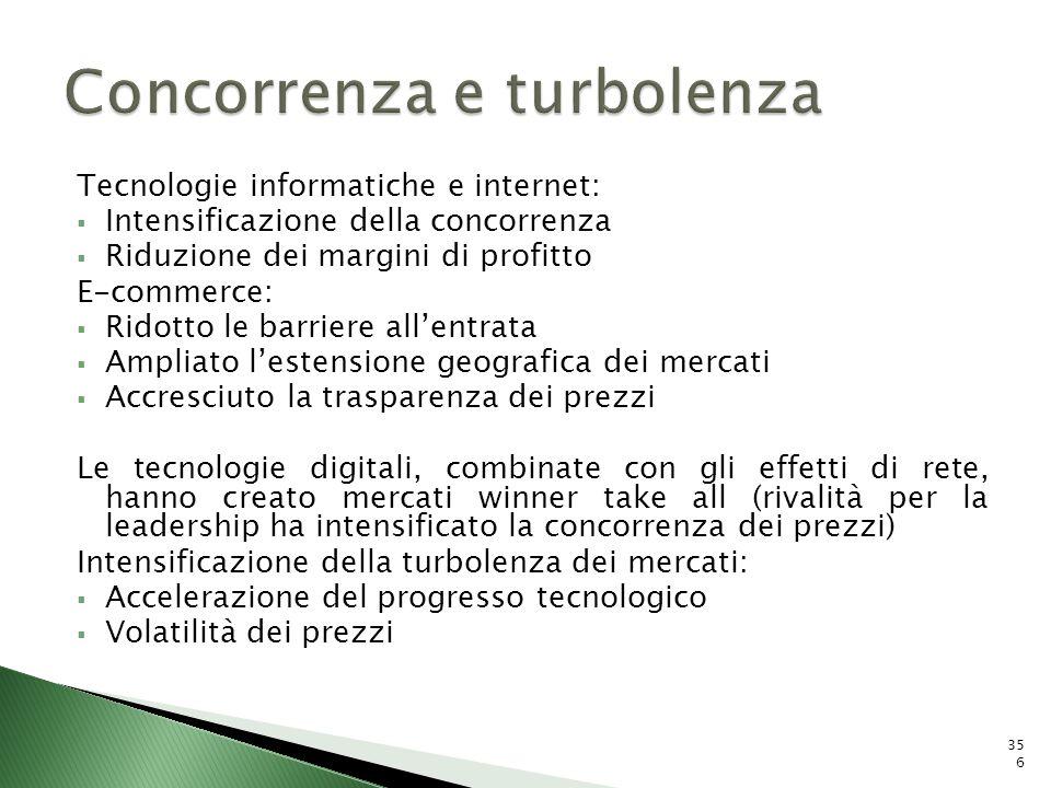 Tecnologie informatiche e internet: Intensificazione della concorrenza Riduzione dei margini di profitto E-commerce: Ridotto le barriere allentrata Am