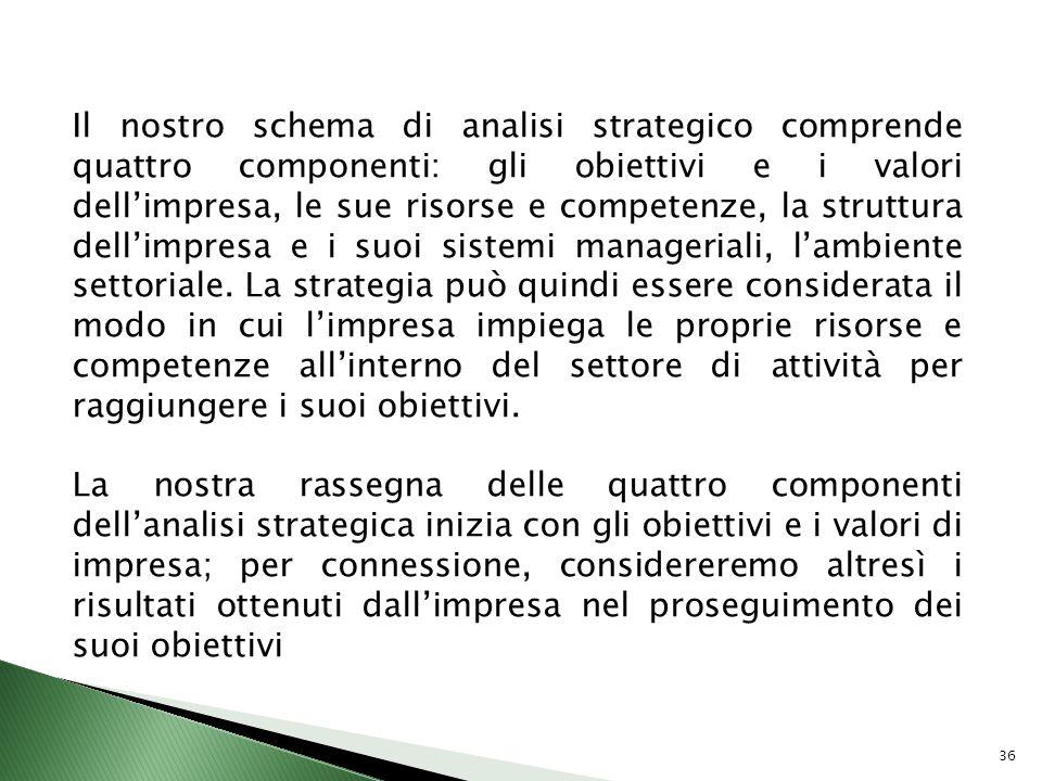 36 Il nostro schema di analisi strategico comprende quattro componenti: gli obiettivi e i valori dellimpresa, le sue risorse e competenze, la struttur