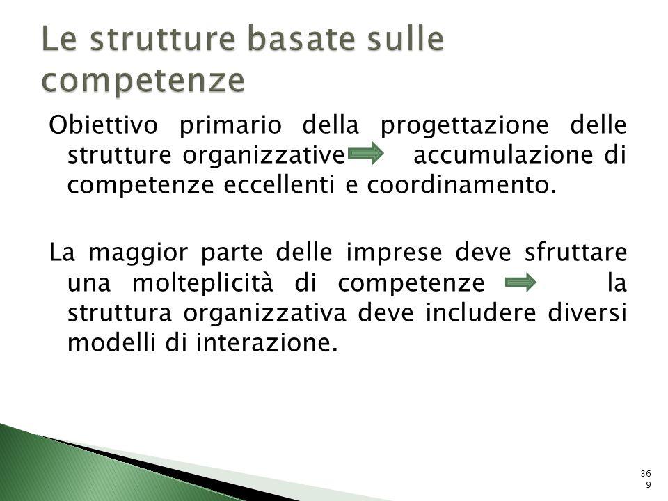 Obiettivo primario della progettazione delle strutture organizzative accumulazione di competenze eccellenti e coordinamento. La maggior parte delle im