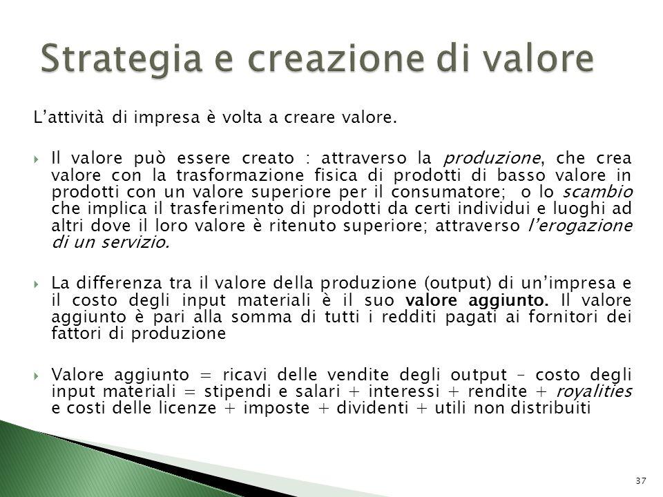 Lattività di impresa è volta a creare valore. Il valore può essere creato : attraverso la produzione, che crea valore con la trasformazione fisica di
