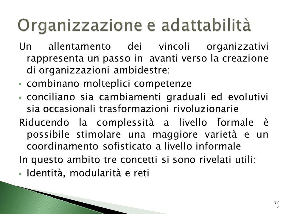 Un allentamento dei vincoli organizzativi rappresenta un passo in avanti verso la creazione di organizzazioni ambidestre: combinano molteplici compete