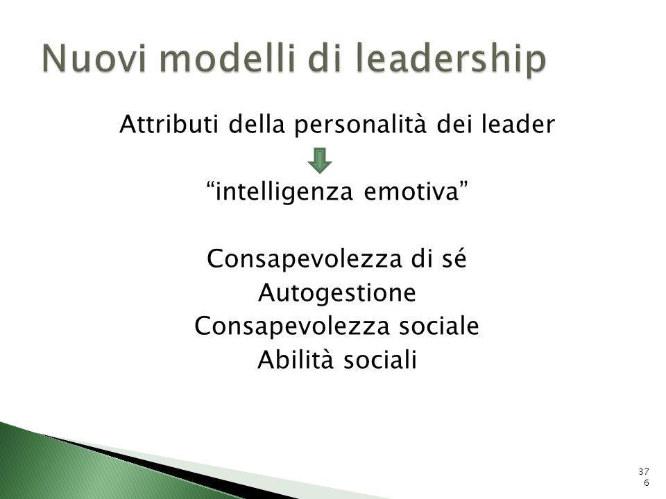 Attributi della personalità dei leader intelligenza emotiva Consapevolezza di sé Autogestione Consapevolezza sociale Abilità sociali 376