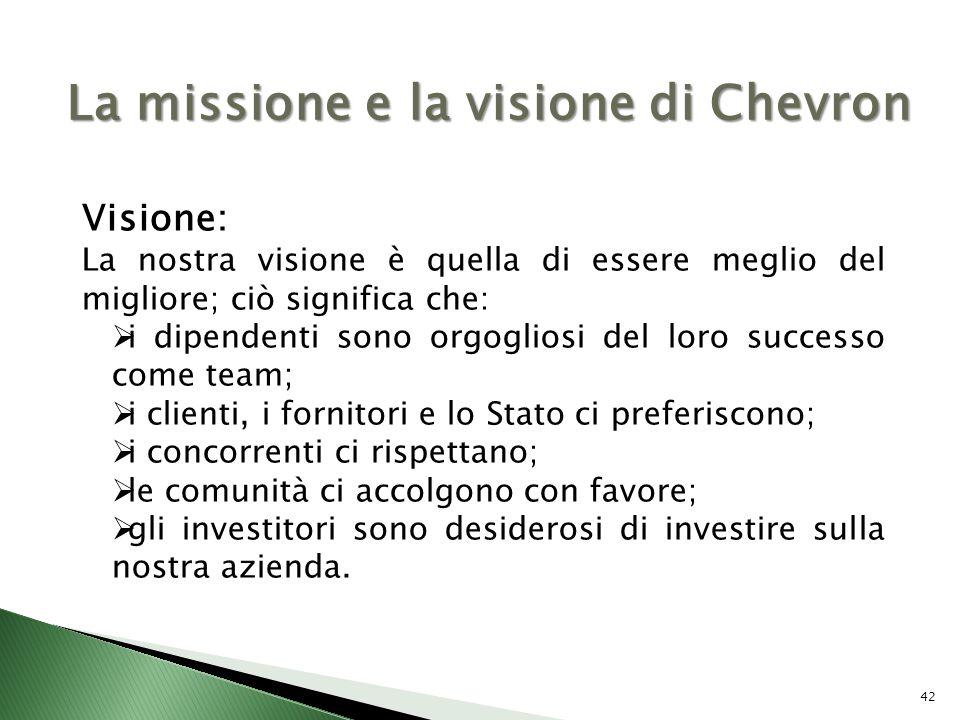 42 La missione e la visione di Chevron Visione: La nostra visione è quella di essere meglio del migliore; ciò significa che: i dipendenti sono orgogli