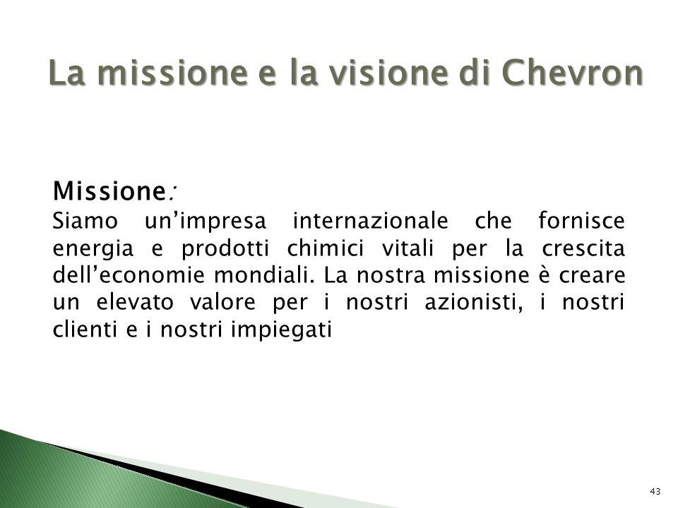 43 La missione e la visione di Chevron Missione: Siamo unimpresa internazionale che fornisce energia e prodotti chimici vitali per la crescita delleco