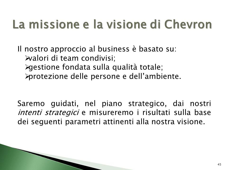 45 La missione e la visione di Chevron Il nostro approccio al business è basato su: valori di team condivisi; gestione fondata sulla qualità totale; p