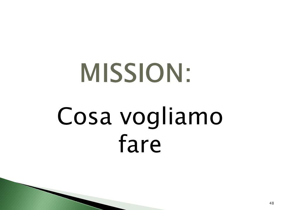 48 MISSION: Cosa vogliamo fare