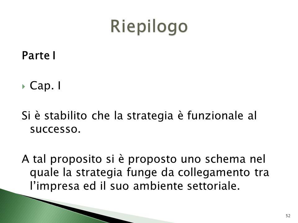 Parte I Cap. I Si è stabilito che la strategia è funzionale al successo. A tal proposito si è proposto uno schema nel quale la strategia funge da coll