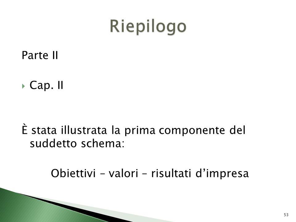 Parte II Cap. II È stata illustrata la prima componente del suddetto schema: Obiettivi – valori – risultati dimpresa 53