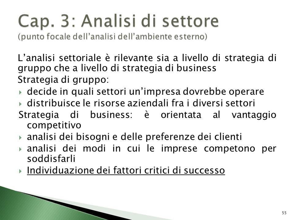 Lanalisi settoriale è rilevante sia a livello di strategia di gruppo che a livello di strategia di business Strategia di gruppo: decide in quali setto