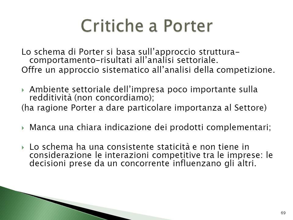 Lo schema di Porter si basa sullapproccio struttura- comportamento-risultati allanalisi settoriale. Offre un approccio sistematico allanalisi della co