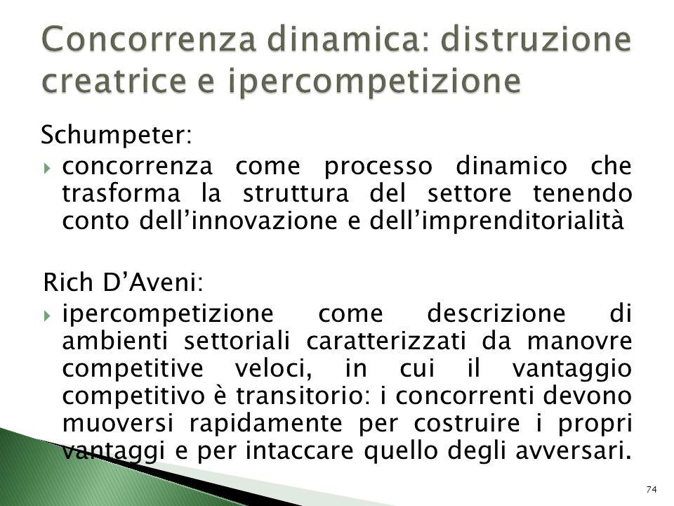Schumpeter: concorrenza come processo dinamico che trasforma la struttura del settore tenendo conto dellinnovazione e dellimprenditorialità Rich DAven