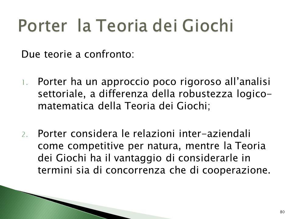 Due teorie a confronto: 1. Porter ha un approccio poco rigoroso allanalisi settoriale, a differenza della robustezza logico- matematica della Teoria d