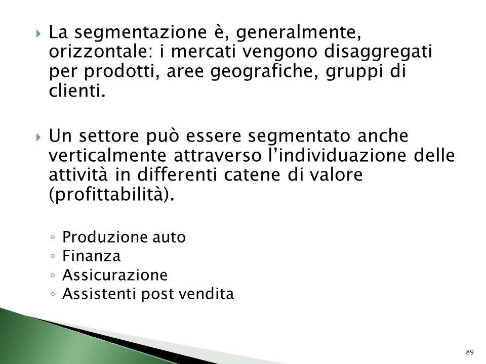 La segmentazione è, generalmente, orizzontale: i mercati vengono disaggregati per prodotti, aree geografiche, gruppi di clienti. Un settore può essere