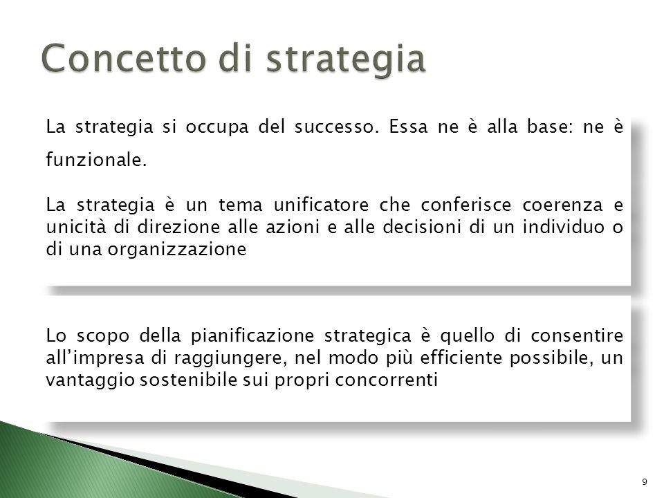 La strategia si occupa del successo. Essa ne è alla base: ne è funzionale. La strategia è un tema unificatore che conferisce coerenza e unicità di dir
