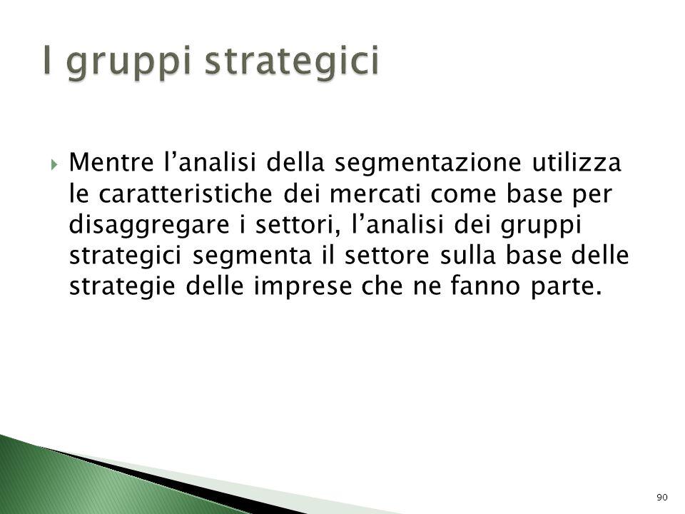 Mentre lanalisi della segmentazione utilizza le caratteristiche dei mercati come base per disaggregare i settori, lanalisi dei gruppi strategici segme