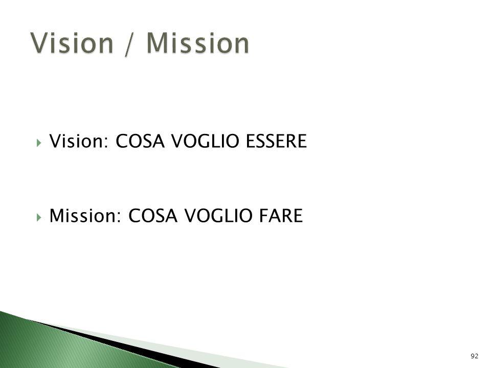 Vision: COSA VOGLIO ESSERE Mission: COSA VOGLIO FARE 92