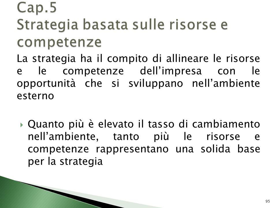 La strategia ha il compito di allineare le risorse e le competenze dellimpresa con le opportunità che si sviluppano nellambiente esterno Quanto più è