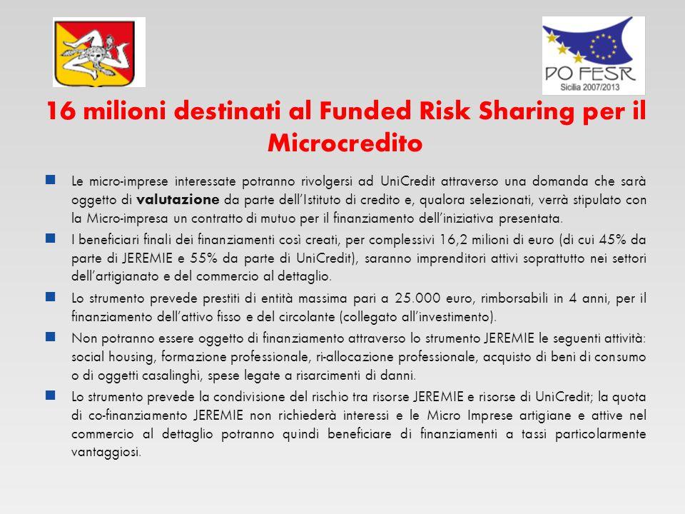 109 milioni destinati al Funded Risk Sharing per le Piccole e Medie Imprese Le PMI interessate potranno fare domanda presso gli sportelli di BNL per a