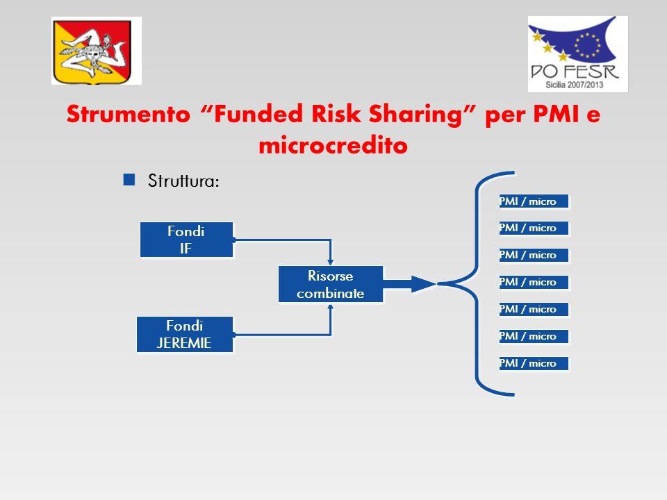 16 milioni destinati al Funded Risk Sharing per il Microcredito Le micro-imprese interessate potranno rivolgersi ad UniCredit attraverso una domanda c