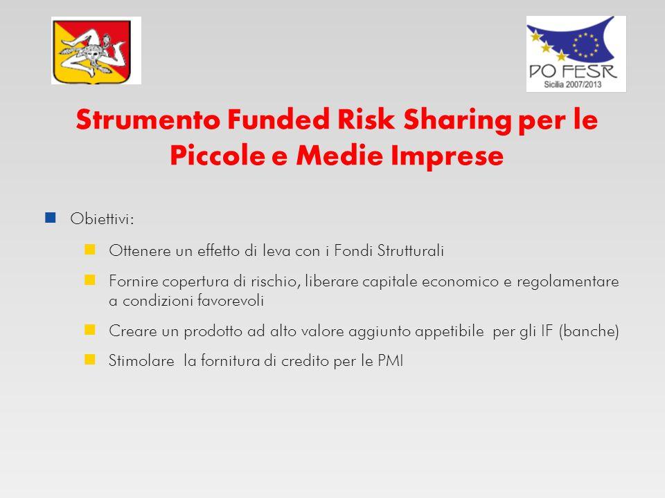 Strumento Funded Risk Sharing per PMI e microcredito Struttura: Fondi IF Fondi IF Fondi JEREMIE Fondi JEREMIE Risorse combinate Risorse combinate PMI
