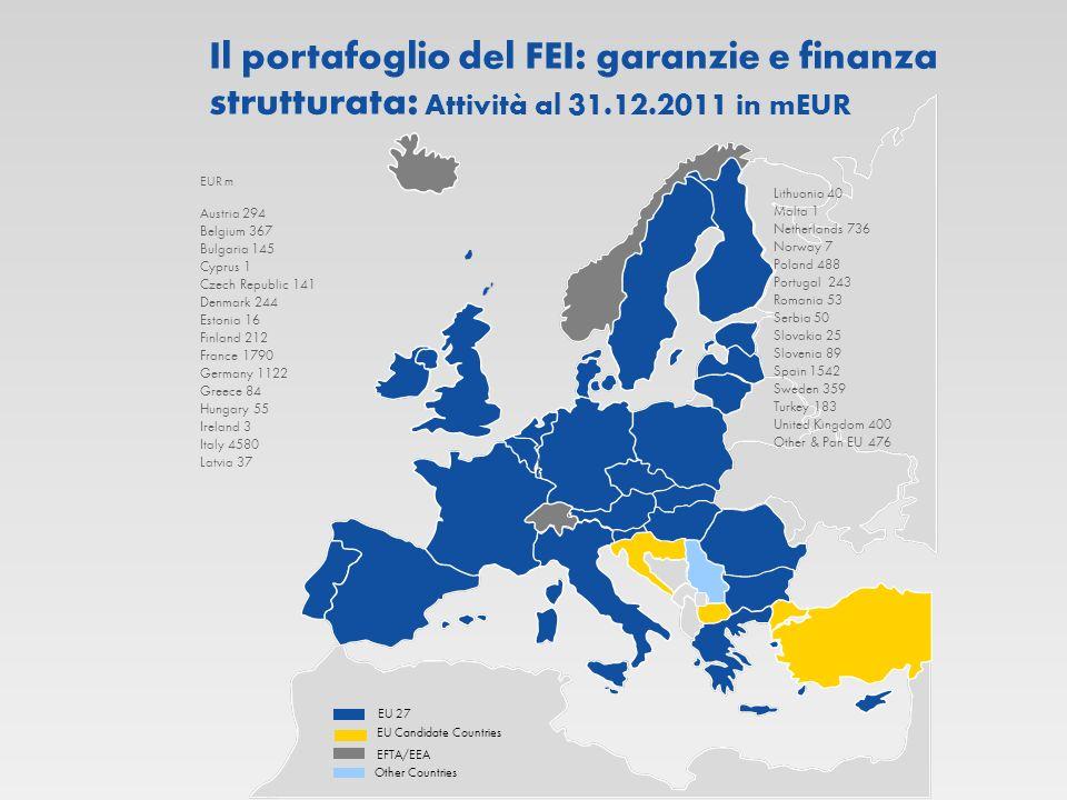 Austria 54 Belgium 68 Bulgaria 2 Cyprus 4 Czech Republic 35 Denmark 93 Estonia 6 Finland 104 France 707 Germany 532 Greece 16 Hungary 13 Ireland 89 It