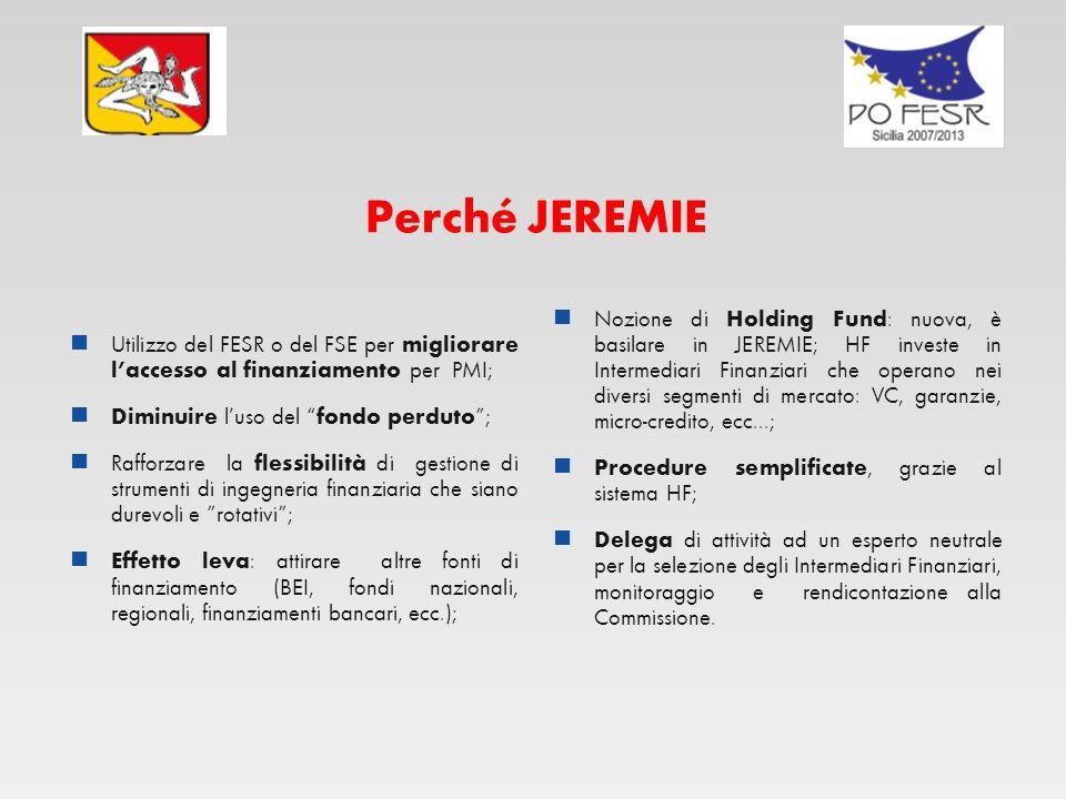 Perché JEREMIE Utilizzo del FESR o del FSE per migliorare laccesso al finanziamento per PMI; Diminuire luso del fondo perduto ; Rafforzare la flessibilità di gestione di strumenti di ingegneria finanziaria che siano durevoli e rotativi; Effetto leva : attirare altre fonti di finanziamento (BEI, fondi nazionali, regionali, finanziamenti bancari, ecc.); Nozione di Holding Fund : nuova, è basilare in JEREMIE; HF investe in Intermediari Finanziari che operano nei diversi segmenti di mercato: VC, garanzie, micro-credito, ecc...; Procedure semplificate, grazie al sistema HF; Delega di attività ad un esperto neutrale per la selezione degli Intermediari Finanziari, monitoraggio e rendicontazione alla Commissione.