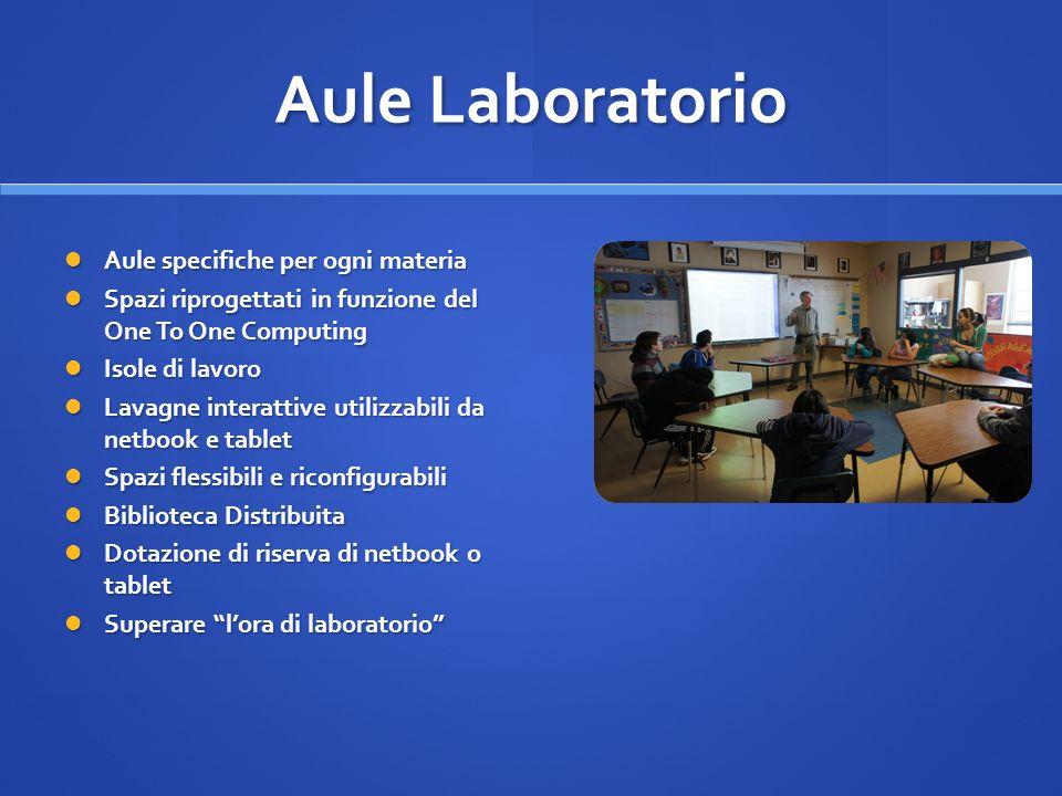 Aule Laboratorio Aule specifiche per ogni materia Aule specifiche per ogni materia Spazi riprogettati in funzione del One To One Computing Spazi ripro