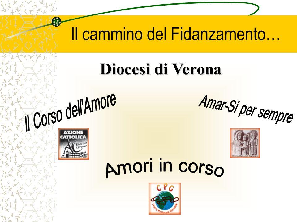 Il cammino del Fidanzamento… Diocesi di Verona