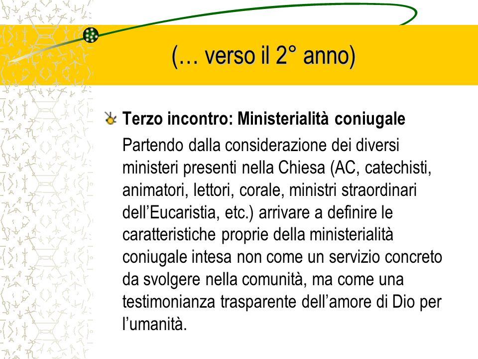 (… verso il 2° anno) Terzo incontro: Ministerialità coniugale Partendo dalla considerazione dei diversi ministeri presenti nella Chiesa (AC, catechist