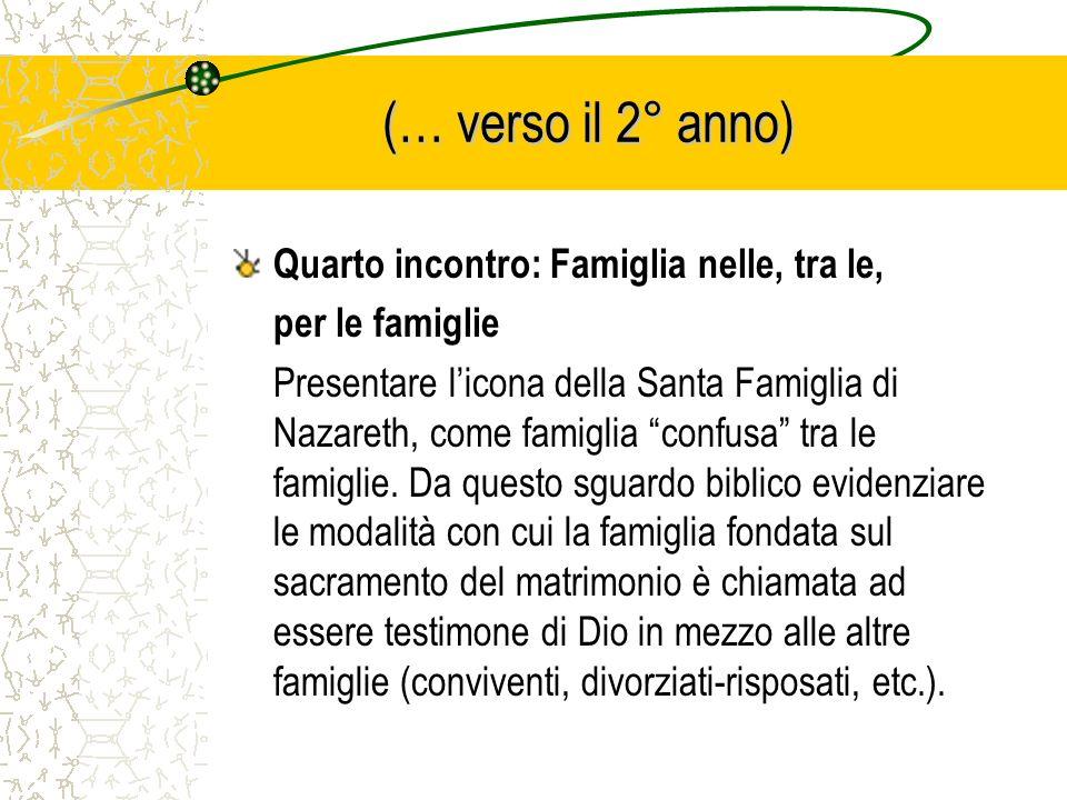 (… verso il 2° anno) Quarto incontro: Famiglia nelle, tra le, per le famiglie Presentare licona della Santa Famiglia di Nazareth, come famiglia confus