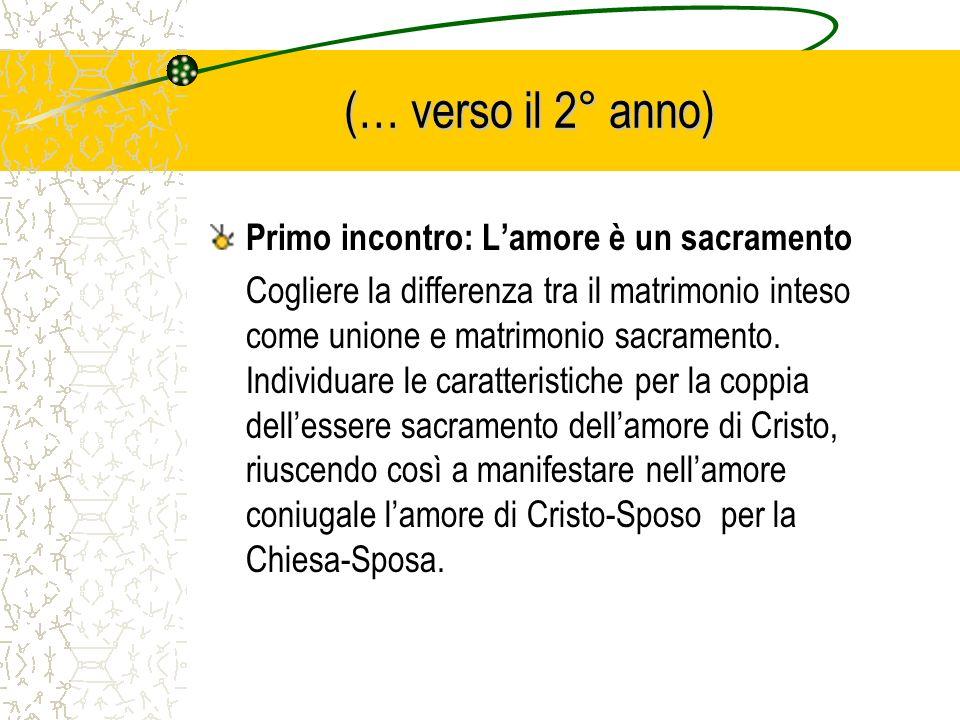 (… verso il 2° anno) Primo incontro: Lamore è un sacramento Cogliere la differenza tra il matrimonio inteso come unione e matrimonio sacramento. Indiv