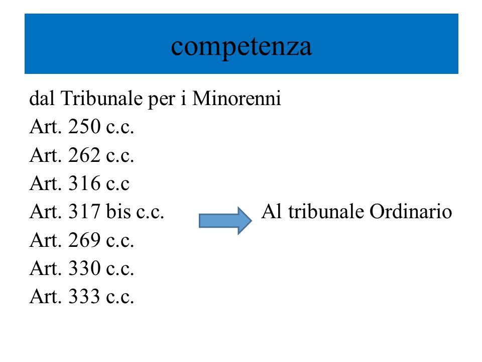competenza dal Tribunale per i Minorenni Art. 250 c.c. Art. 262 c.c. Art. 316 c.c Art. 317 bis c.c. Al tribunale Ordinario Art. 269 c.c. Art. 330 c.c.