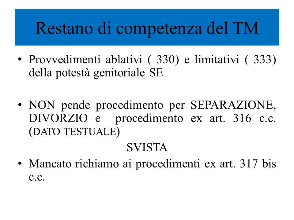 Restano di competenza del TM Provvedimenti ablativi ( 330) e limitativi ( 333) della potestà genitoriale SE NON pende procedimento per SEPARAZIONE, DIVORZIO e procedimento ex art.
