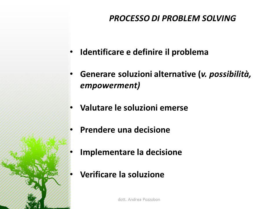 dott. Andrea Pozzobon PROCESSO DI PROBLEM SOLVING Identificare e definire il problema Generare soluzioni alternative (v. possibilità, empowerment) Val