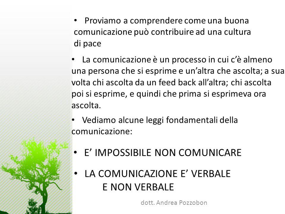 Proviamo a comprendere come una buona comunicazione può contribuire ad una cultura di pace La comunicazione è un processo in cui cè almeno una persona