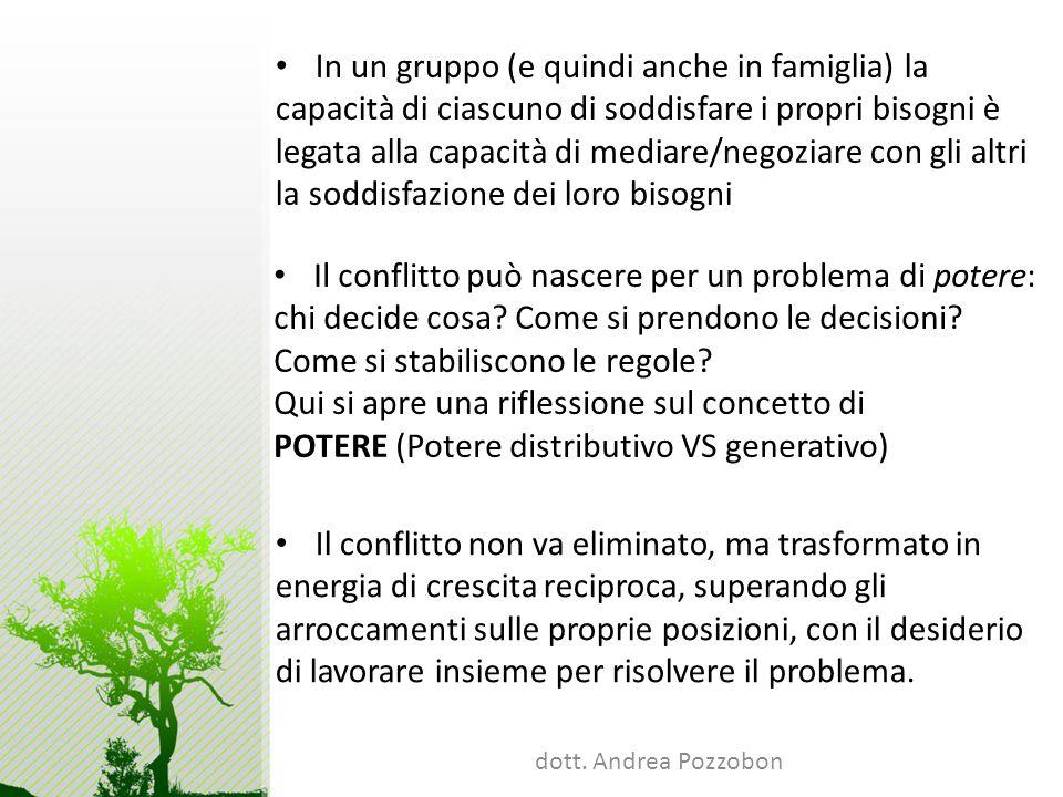 dott. Andrea Pozzobon In un gruppo (e quindi anche in famiglia) la capacità di ciascuno di soddisfare i propri bisogni è legata alla capacità di media